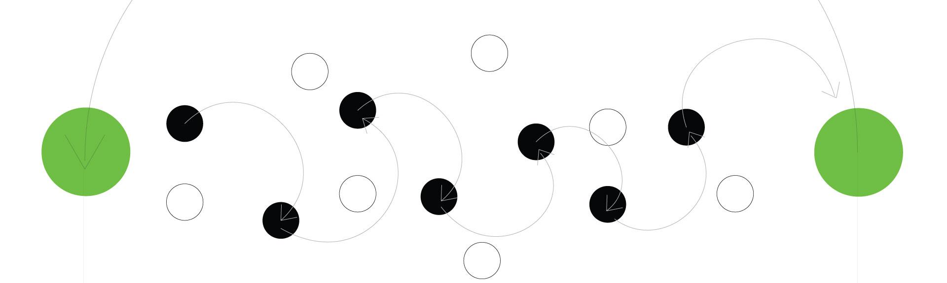 Backcasting approach: un tool che parte... dal futuro