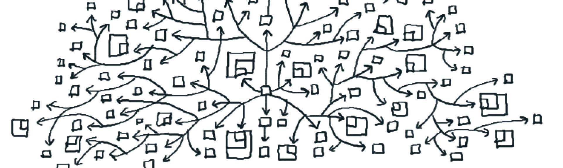 Corporate Social Network: cool non basta