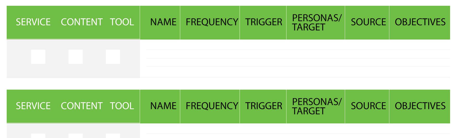 Content-service-tool (CST) Grid