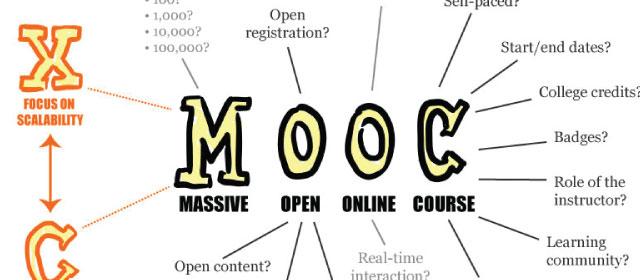 Il riscatto dei MOOC, sempre più utili anche per le aziende
